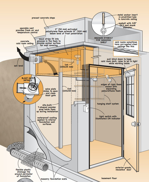 PLANS DOWNLOAD: Make A Cold Room That Works